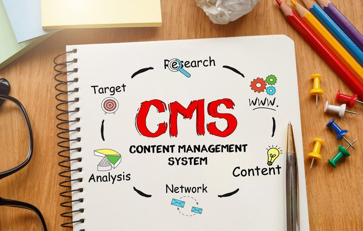Digital Marketing notes on CMS systems
